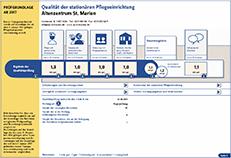 Altenzentrum St. Marien: MDK-Bericht 2017 als PDF