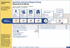 Altenzentrum St. Marien: MDK-Bericht 2018 als PDF